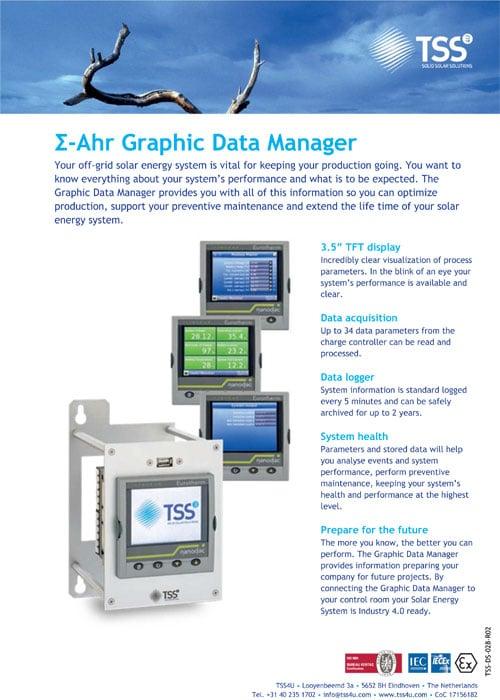 Σ-Ahr Graphics Data Manager